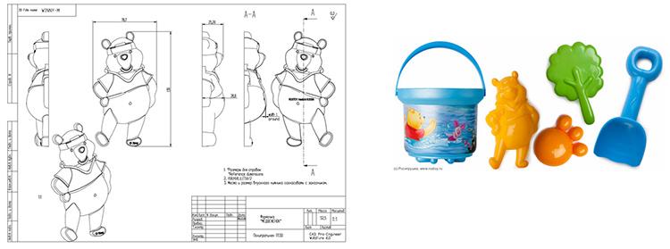 Лицензионные игрушки Дисней Росигрушка